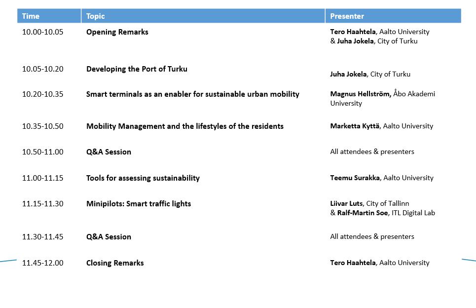 Agenda of day 1